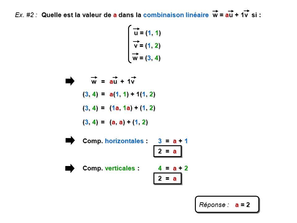 Ex. #2 : Quelle est la valeur de a dans la combinaison linéaire w = au + 1v si : u = (1, 1) v = (1, 2) w = (3, 4) + = auauauau 1vw = a(1, 1) + 1(1, 2)