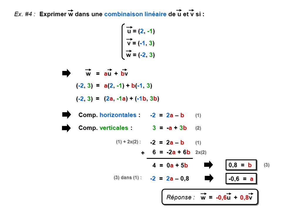 Ex. #4 : Exprimer w dans une combinaison linéaire de u et v si : u = (2, -1) v = (-1, 3) w = (-2, 3) + = auauauau bvbvbvbvw = a(2, -1) + b(-1, 3) (-2,