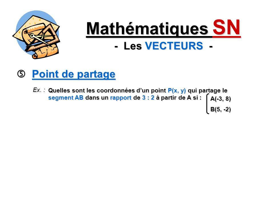 Point de partage Point de partage Mathématiques SN - Les VECTEURS - Ex. : Quelles sont les coordonnées dun point P(x, y) qui partage le segment AB dan