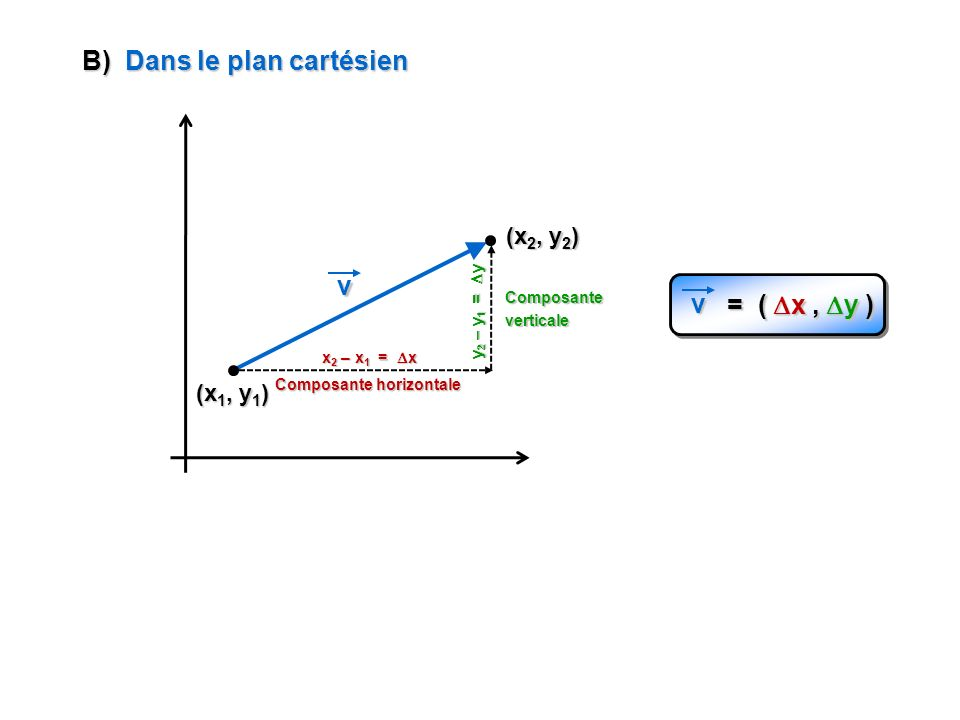 (2, 1) (8, 6) v + 6 + 5 v = ( 6, 5 ) Exemple #1 : (2, 8) (6, 3) w + 4 - 5 w = ( 4, - 5 ) Exemple #2 :