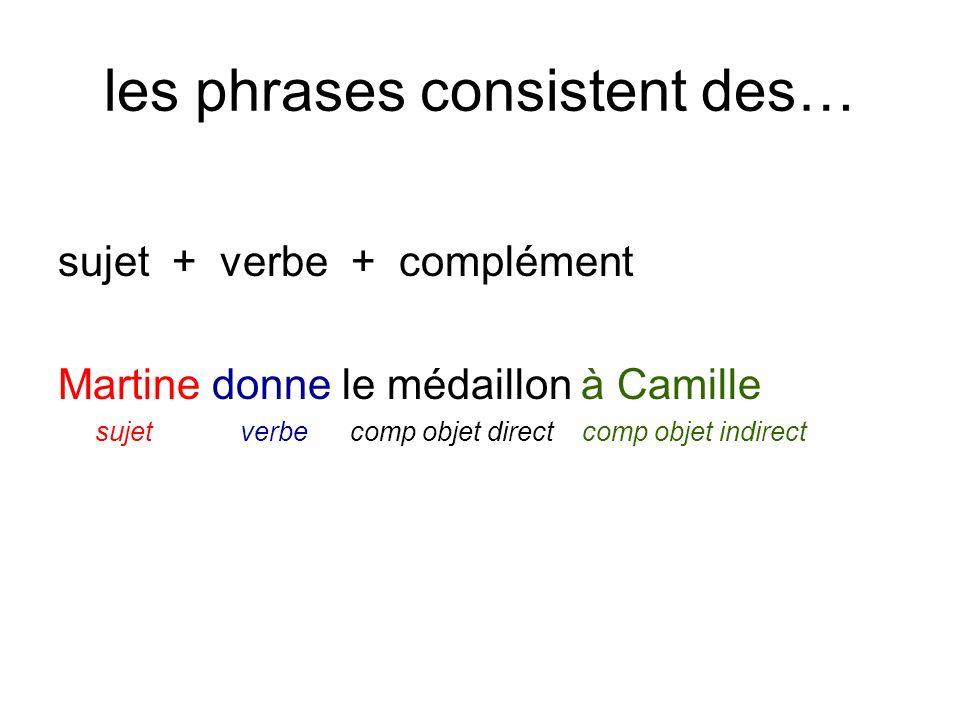 les phrases consistent des… sujet + verbe + complément Martine donne le médaillon à Camille sujet verbe comp objet direct comp objet indirect