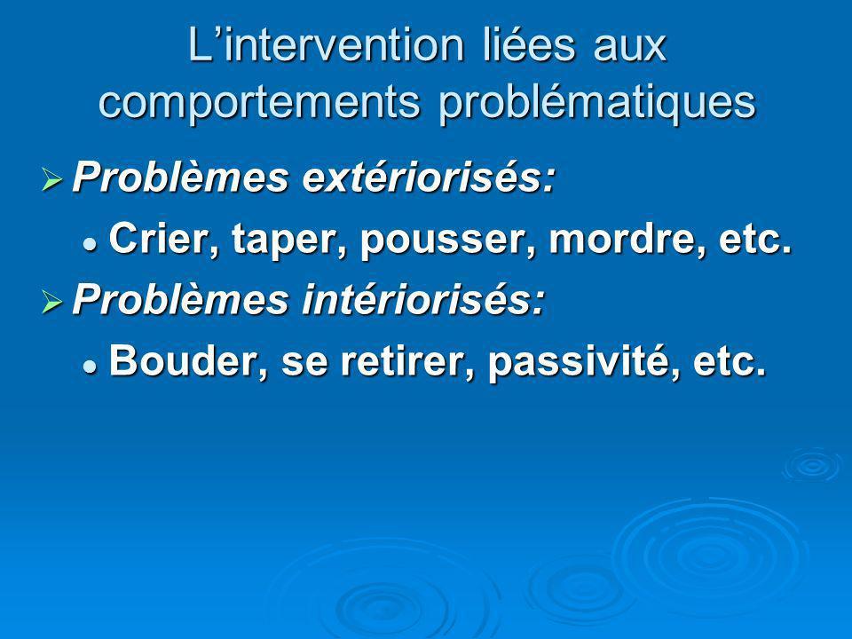 Lintervention liées aux comportements problématiques Problèmes extériorisés: Problèmes extériorisés: Crier, taper, pousser, mordre, etc.