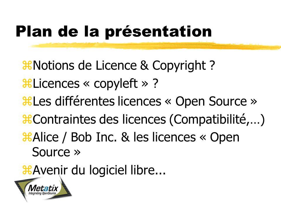Plan de la présentation zNotions de Licence & Copyright .