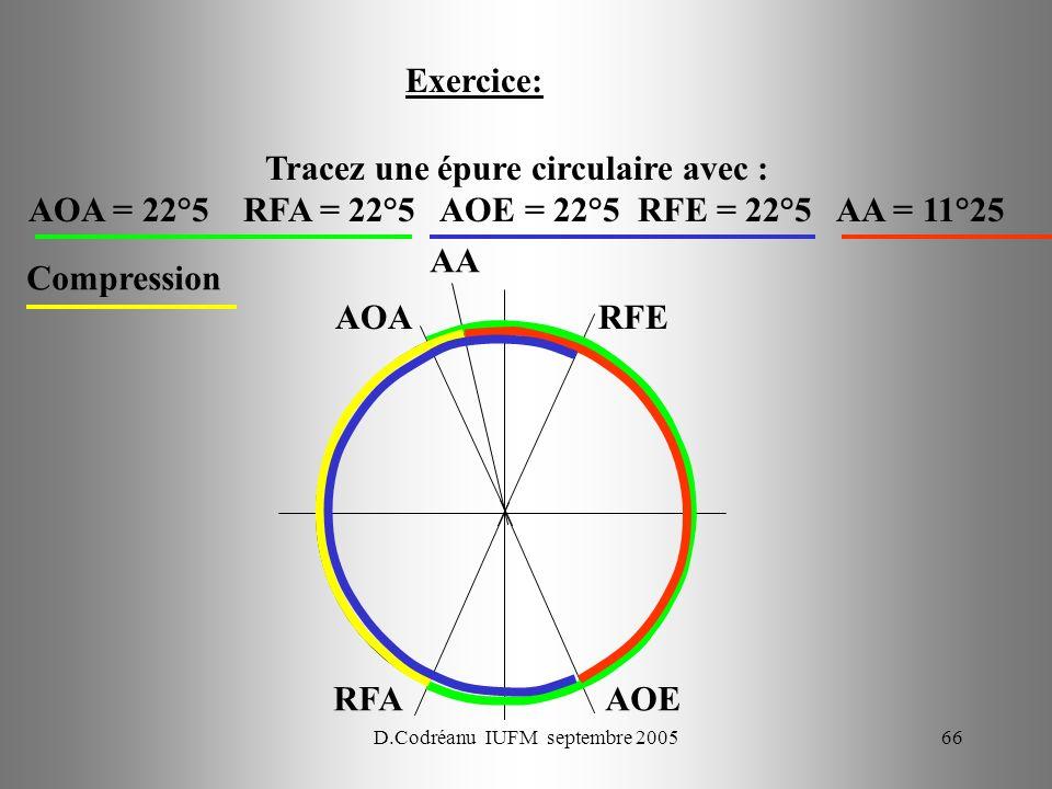 D.Codréanu IUFM septembre 200566 Exercice: Tracez une épure circulaire avec : AOA = 22°5 RFA = 22°5 AOE = 22°5 RFE = 22°5 AA = 11°25 AOA RFA AA AOE RF
