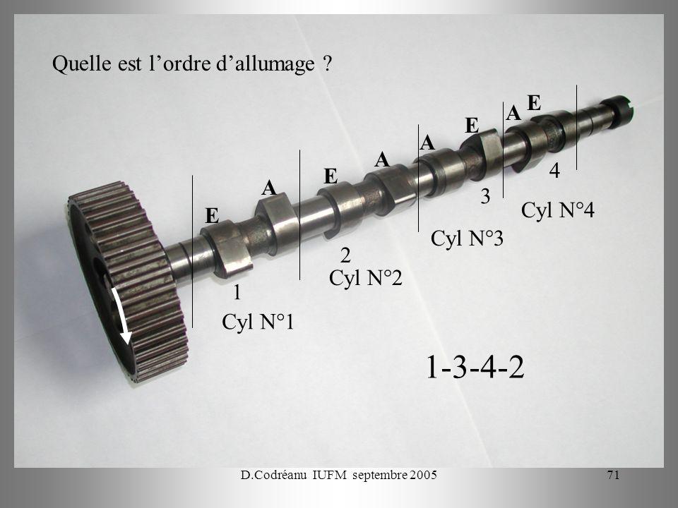 D.Codréanu IUFM septembre 200571 E A A E E E A A Quelle est lordre dallumage ? 1 Cyl N°1 Cyl N°2 Cyl N°3 Cyl N°4 3 4 2 1-3-4-2
