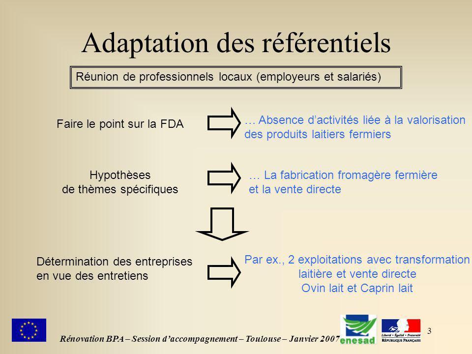 3 Adaptation des référentiels Rénovation BPA – Session daccompagnement – Toulouse – Janvier 2007 Faire le point sur la FDA Réunion de professionnels l