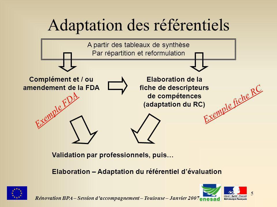 5 Adaptation des référentiels Rénovation BPA – Session daccompagnement – Toulouse – Janvier 2007 Complément et / ou amendement de la FDA A partir des