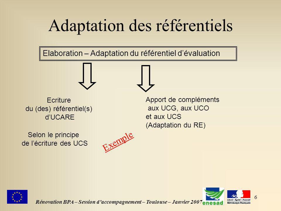6 Adaptation des référentiels Rénovation BPA – Session daccompagnement – Toulouse – Janvier 2007 Elaboration – Adaptation du référentiel dévaluation Ecriture du (des) référentiel(s) dUCARE Apport de compléments aux UCG, aux UCO et aux UCS (Adaptation du RE) Exemple Selon le principe de lécriture des UCS