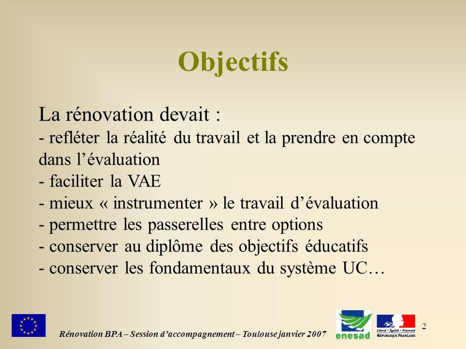 2 Objectifs Rénovation BPA – Session daccompagnement – Toulouse janvier 2007 La rénovation devait : - refléter la réalité du travail et la prendre en compte dans lévaluation - faciliter la VAE - mieux « instrumenter » le travail dévaluation - permettre les passerelles entre options - conserver au diplôme des objectifs éducatifs - conserver les fondamentaux du système UC…