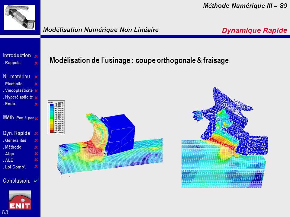 Méthode Numérique III – S9 Modélisation Numérique Non Linéaire Introduction. Rappels NL matériau. Plasticité. Viscoplasticité. Hyperélasticité. Endo.