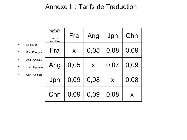 Annexe II : Tarifs de Traduction En /mot Fra : Français Ang : Anglais Jpn : Japonais Chn : Chinois LANGUE DE DEPART: LANGUE DARRIVÉE: FraAngJpnChn Frax0,050,080,09 Ang0,05x0,070,09 Jpn0,090,08x Chn0,09 0,08x