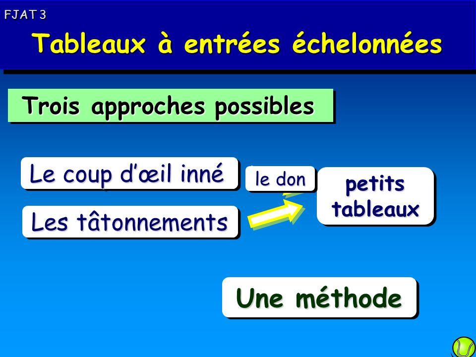 Tableaux à entrées échelonnées FJAT 3 Tableaux à entrées échelonnées Tableaux à entrées échelonnées FJAT 3 Tableaux à entrées échelonnées Tableaux à e