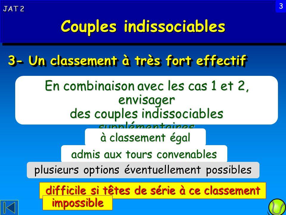3- Un classement à très fort effectif En combinaison avec les cas 1 et 2, envisager des couples indissociables supplémentaires JAT 2 Couples indissoci