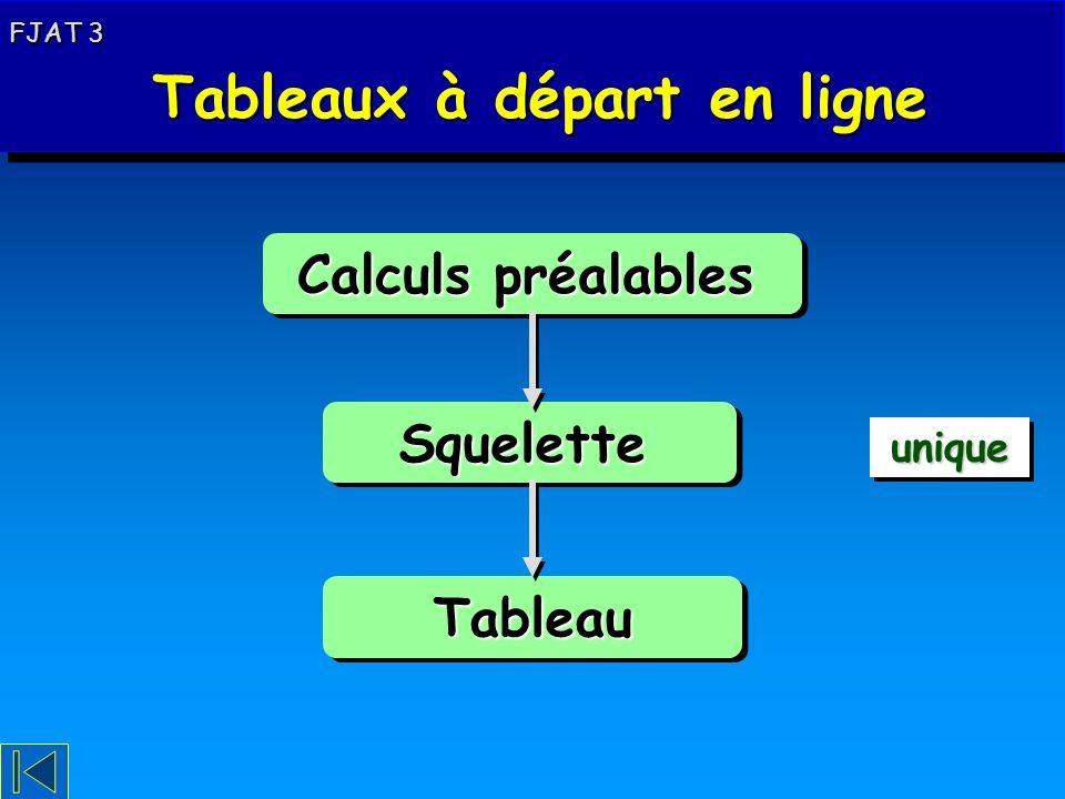 Schéma de principe FJAT 3 Tableaux à départ en ligne Tableaux à départ en ligne FJAT 3 Tableaux à départ en ligne Tableaux à départ en ligne Calculs préalables Calculs préalables uniqueunique Squelette Squelette TableauTableau