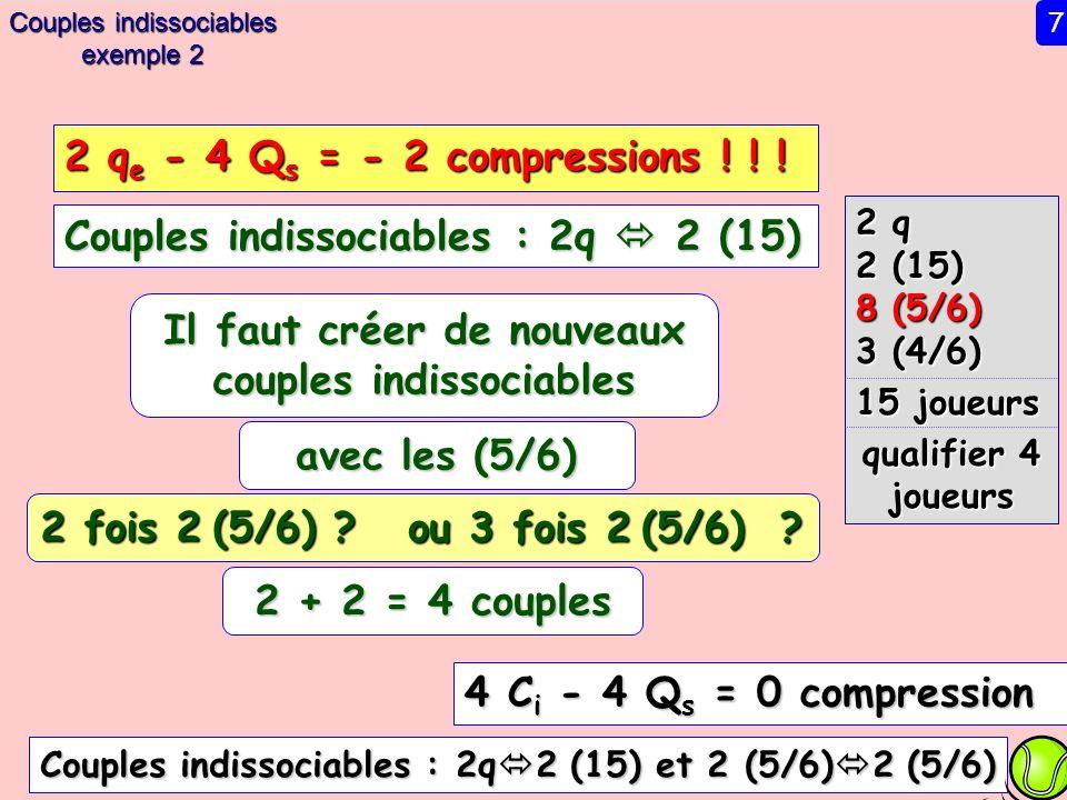 2 q 2 (15) 8 (5/6) 3 (4/6) 15 joueurs qualifier 4 joueurs Couples indissociables : 2q 2 (15) 4 C i - 4 Q s = 0 compression Il faut créer de nouveaux couples indissociables avec les (5/6) 2 fois 2 (5/6) .