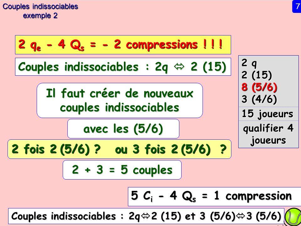 2 q 2 (15) 8 (5/6) 3 (4/6) 15 joueurs qualifier 4 joueurs Couples indissociables : 2q 2 (15) 5 C i - 4 Q s = 1 compression Il faut créer de nouveaux couples indissociables avec les (5/6) 2 fois 2 (5/6) .