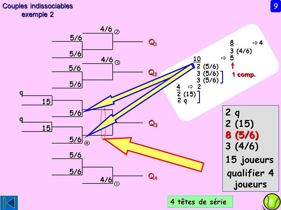 4/64/64/6 Q1Q1Q1Q1 Q2Q2Q2Q2 Q3Q3Q3Q3 Q4Q4Q4Q4 5/65/6 15q 9 Couples indissociables exemple 2 5/65/6 5/65/6 5/65/6 15q 4 8 1 comp. 10 3 (4/6) 5 2 (5/6)
