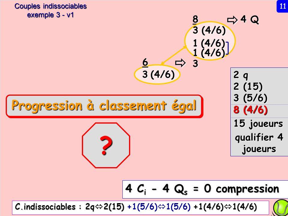 Ex 3 - v1 4 Q 8 2 q 2 (15) 3 (5/6) 8 (4/6) 15 joueurs qualifier 4 joueurs 4 C i - 4 Q s = 0 compression C.indissociables : 2q 2(15) +1(4/6) 1(4/6) C.indissociables : 2q 2(15) +1(5/6) 1(5/6) +1(4/6) 1(4/6) Progression à classement égal .