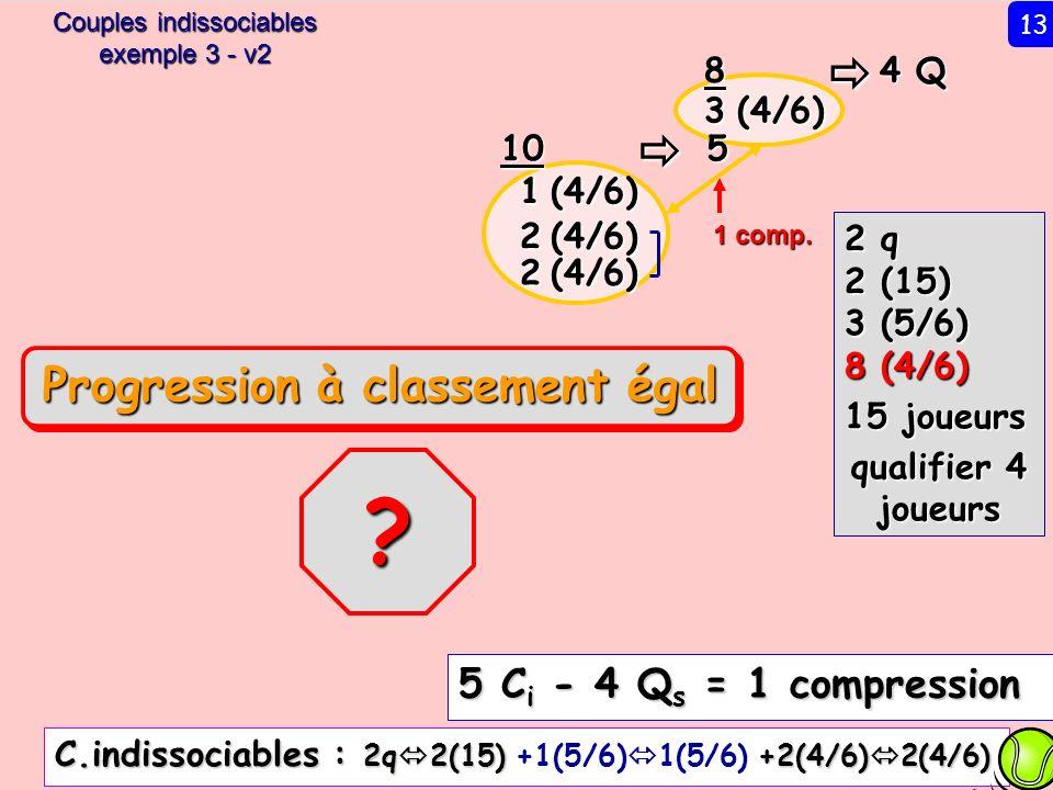4 Q 8 3 (4/6) 5 1 (4/6) 10 1 comp.