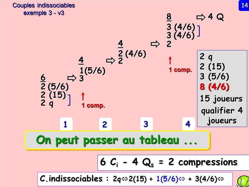 Ex 3 – v3 4 Q 8 3 (4/6) 2 4 1 comp. 6 C i - 4 Q s = 2 compressions 3 (4/6) 2 (4/6) 14 C.indissociables : 2q 2(15) + + 3(4/6) C.indissociables : 2q 2(1