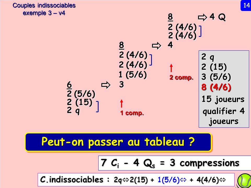 Ex 3 – v4 4 Q 8 2 (4/6) 4 8 2 comp. 7 C i - 4 Q s = 3 compressions 2 (4/6) 14 C.indissociables : 2q 2(15) + + 4(4/6) C.indissociables : 2q 2(15) + 1(5