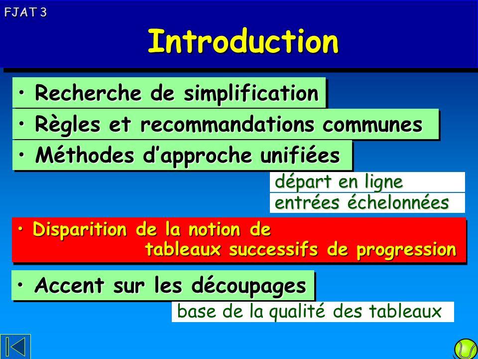 Introduction méthodologique FJAT 3 FJAT 3 Introduction Introduction FJAT 3 FJAT 3 Introduction Introduction départ en ligne entrées échelonnées Dispar