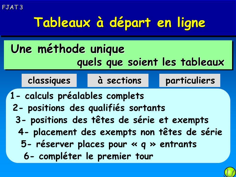 Tableaux à départ en ligne FJAT 3 Tableaux à départ en ligne Tableaux à départ en ligne FJAT 3 Tableaux à départ en ligne Tableaux à départ en ligne U