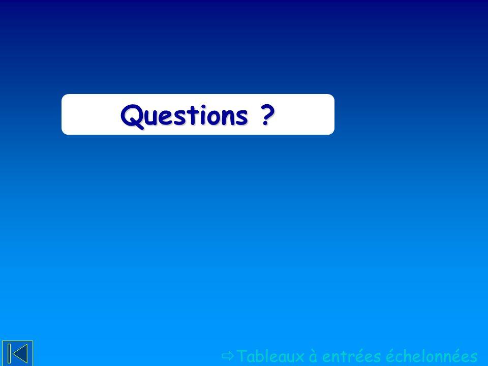 Tableaux à entrées échelonnées Questions ?