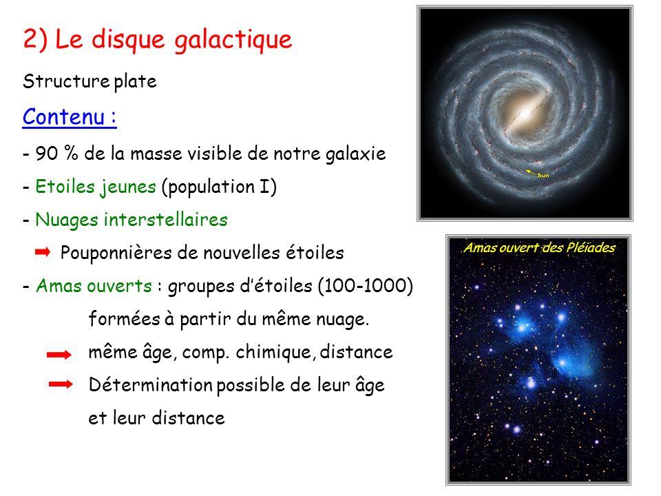 2) Le disque galactique Structure plate Contenu : - 90 % de la masse visible de notre galaxie - Etoiles jeunes (population I) - Nuages interstellaires Pouponnières de nouvelles étoiles - Amas ouverts : groupes détoiles (100-1000) formées à partir du même nuage.