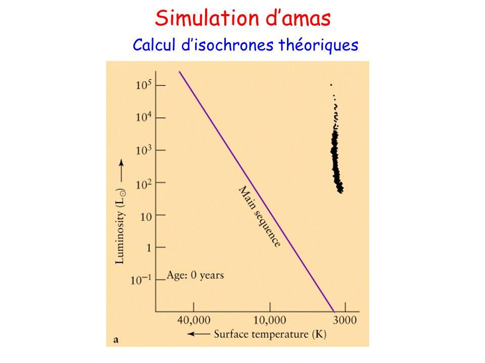 Calcul disochrones théoriques Simulation damas