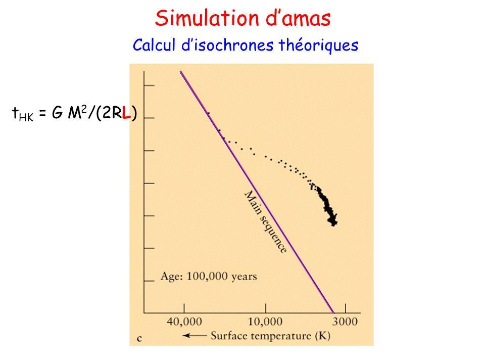 Calcul disochrones théoriques Simulation damas t HK = G M 2 /(2RL)