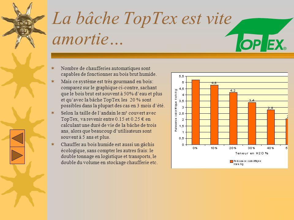 La bâche TopTex est vite amortie… Nombre de chaufferies automatiques sont capables de fonctionner au bois brut humide. Mais ce système est très gourma