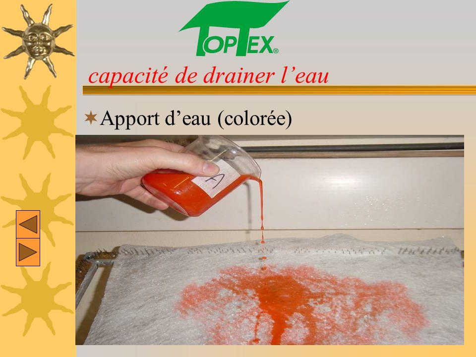 capacité de drainer leau Apport deau (colorée)