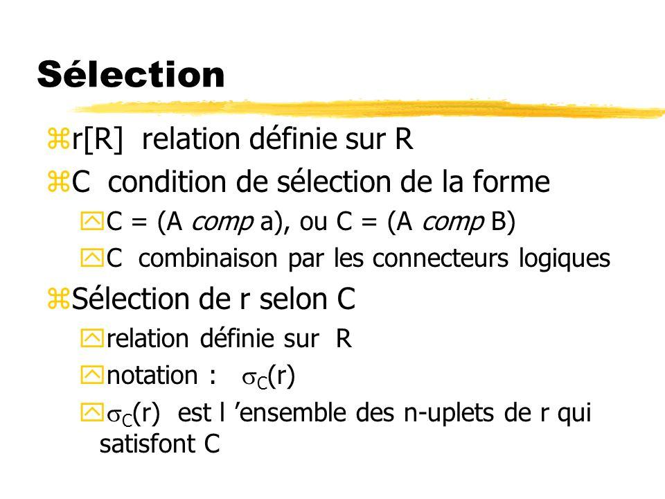 Sélection zr[R] relation définie sur R zC condition de sélection de la forme yC = (A comp a), ou C = (A comp B) yC combinaison par les connecteurs log