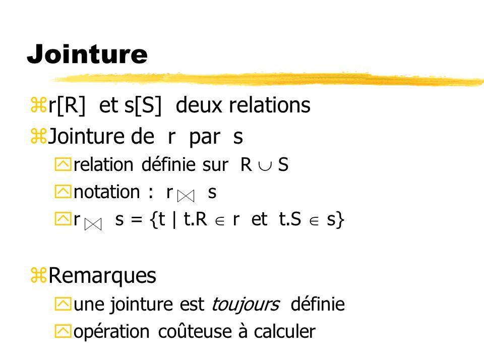 Jointure zr[R] et s[S] deux relations zJointure de r par s yrelation définie sur R S ynotation : r s yr s = {t | t.R r et t.S s} zRemarques yune joint