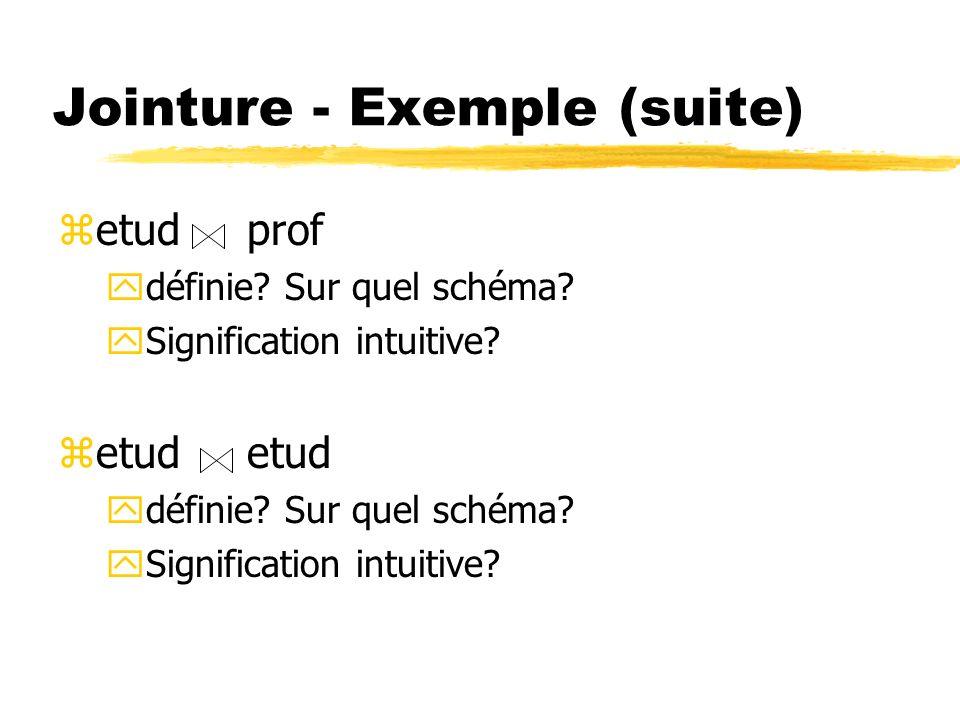 Jointure - Exemple (suite) zetud prof ydéfinie? Sur quel schéma? ySignification intuitive? zetud etud ydéfinie? Sur quel schéma? ySignification intuit