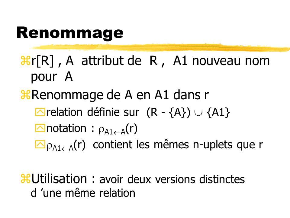 Renommage zr[R], A attribut de R, A1 nouveau nom pour A zRenommage de A en A1 dans r yrelation définie sur (R - {A}) {A1} ynotation : A1 A (r) y A1 A