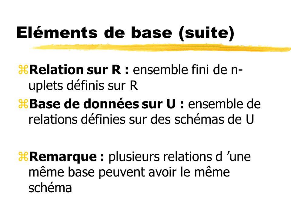 Eléments de base (suite) zRelation sur R : ensemble fini de n- uplets définis sur R zBase de données sur U : ensemble de relations définies sur des sc