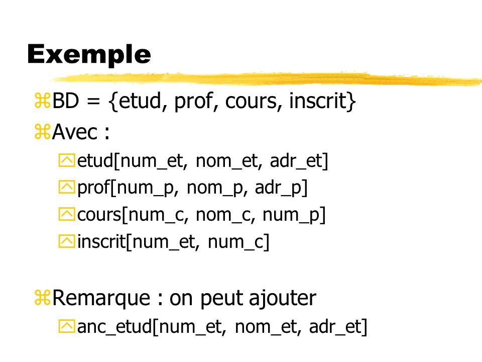 Exemple zBD = {etud, prof, cours, inscrit} zAvec : yetud[num_et, nom_et, adr_et] yprof[num_p, nom_p, adr_p] ycours[num_c, nom_c, num_p] yinscrit[num_e