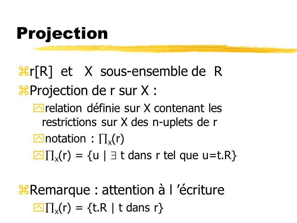 Opérations ensemblistes - Exemples zListe de tous les noms, prof et étudiants y nom_p (prof) nom_et (etud) non défini y n nom_p ( nom_p (prof)) n nom_et ( nom_et (etud)) zNuméros des étudiants inscrits à un seul cours y num_et (inscrit) - num_et ( num_c n ( n num_c (inscrit) inscrit))