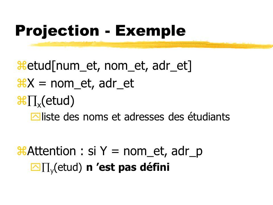 Sélection zr[R] relation définie sur R zC condition de sélection de la forme yC = (A comp a), ou C = (A comp B) yC combinaison par les connecteurs logiques zSélection de r selon C yrelation définie sur R ynotation : C (r) y C (r) est l ensemble des n-uplets de r qui satisfont C