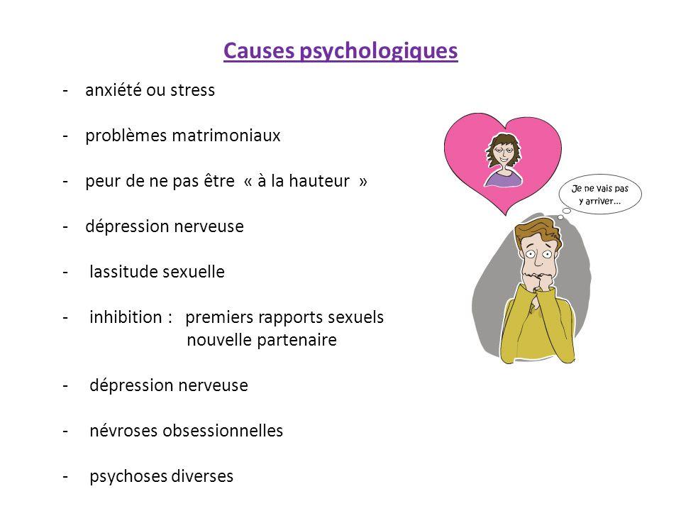 - anxiété ou stress - problèmes matrimoniaux - peur de ne pas être « à la hauteur » - dépression nerveuse - lassitude sexuelle - inhibition : premiers