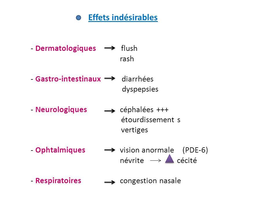 Effets indésirables - Dermatologiques flush rash - Gastro-intestinaux diarrhées dyspepsies - Neurologiques céphalées +++ étourdissement s vertiges - O