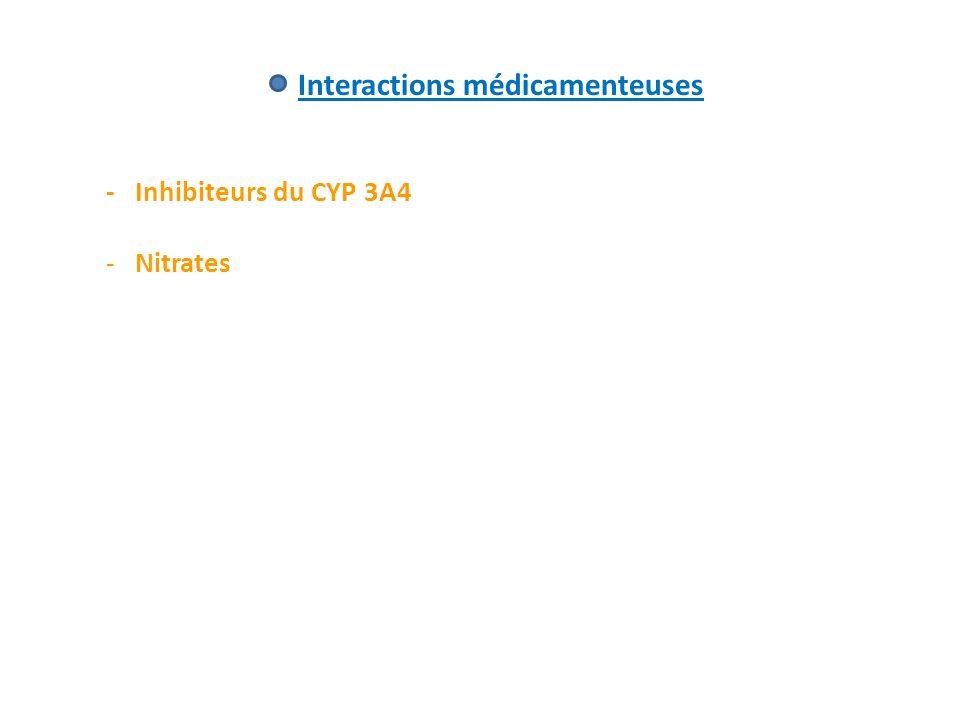 Interactions médicamenteuses - Inhibiteurs du CYP 3A4 - Nitrates