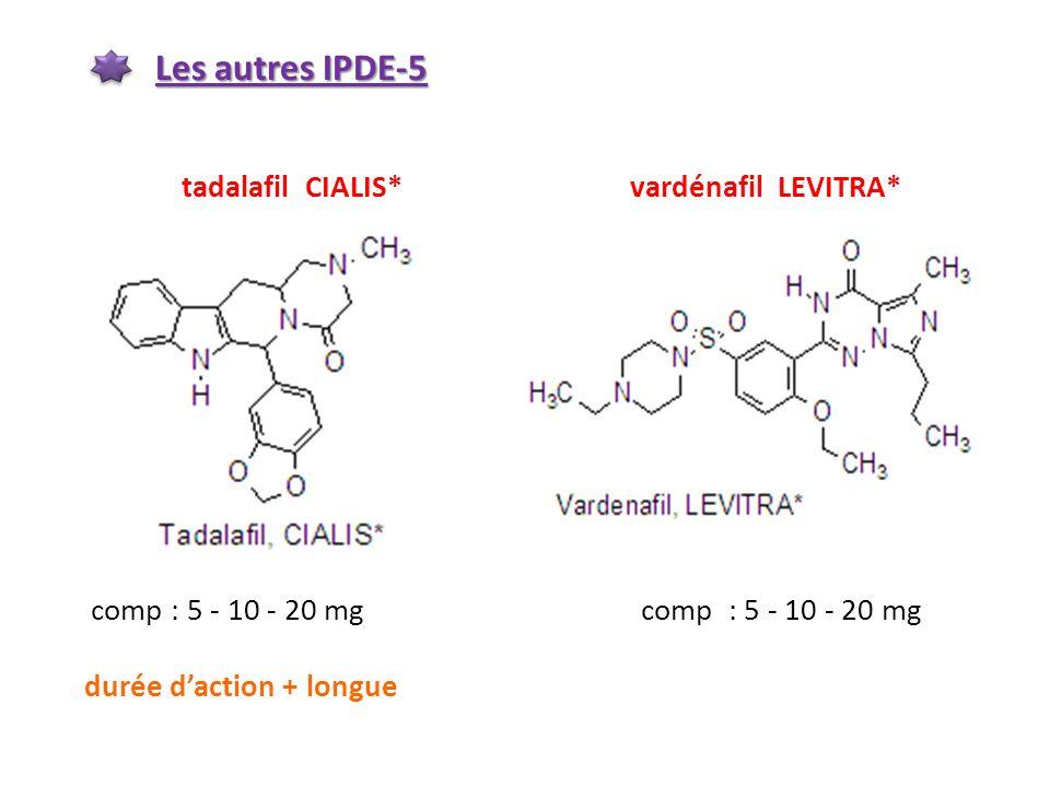 Les autres IPDE-5 tadalafil CIALIS* vardénafil LEVITRA* comp : 5 - 10 - 20 mg comp : 5 - 10 - 20 mg durée daction + longue