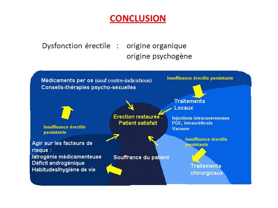 CONCLUSION Dysfonction érectile : origine organique origine psychogène