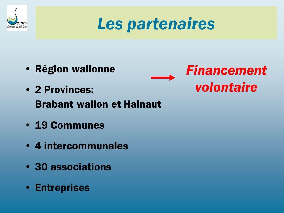 Financement volontaire Région wallonne 2 Provinces: Brabant wallon et Hainaut 19 Communes 4 intercommunales 30 associations Entreprises Les partenaires
