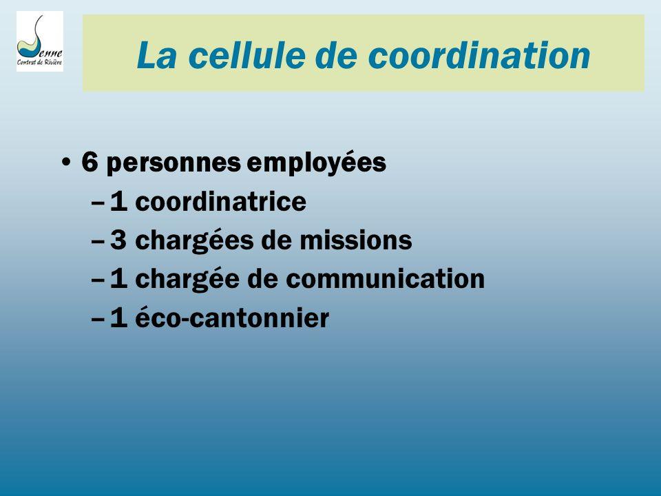 6 personnes employées –1 coordinatrice –3 chargées de missions –1 chargée de communication –1 éco-cantonnier La cellule de coordination