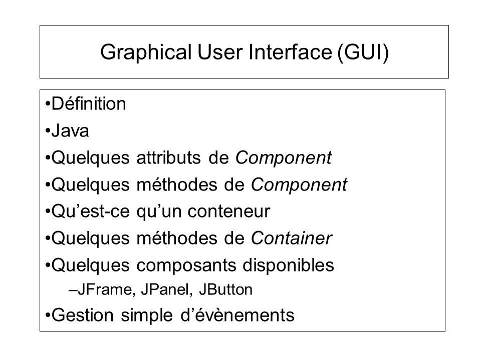 Graphical User Interface (GUI) Définition : –Un GUI est un outil graphique visuel qui permet de communiquer avec un utilisateur de votre programme.