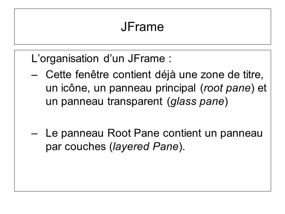 Lorganisation dun JFrame : –Cette fenêtre contient déjà une zone de titre, un icône, un panneau principal (root pane) et un panneau transparent (glass